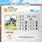 【ダビマス】ビワハヤヒデと完璧な配合になる牝馬を作る!