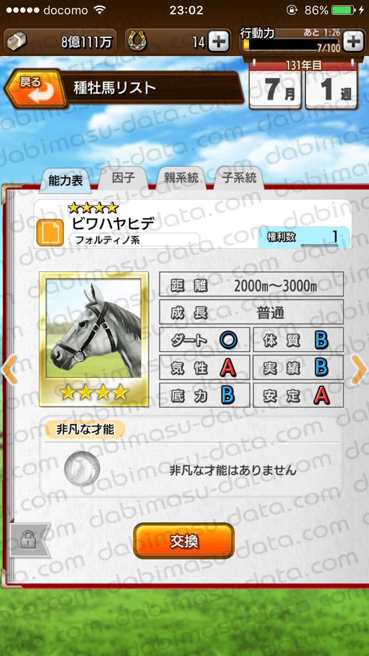 【ダビマス】ビワハヤヒデと見事・完璧な配合となる牝馬を作成する