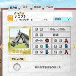 【ダビマス】クロフネと見事な配合となる牝馬を作成する
