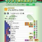 【ダビマス】ジャスタウェイ2014 おすすめ配合表