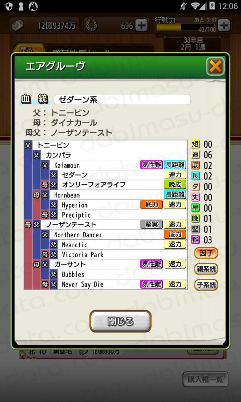 【ダビマス】エアグルーヴ-2代で完璧な配合になる組み合わせ