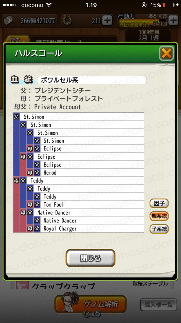 【ダビマス】ハルスコール おすすめ配合表